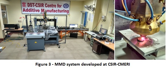 MMD system developed at CSIR-CMERI