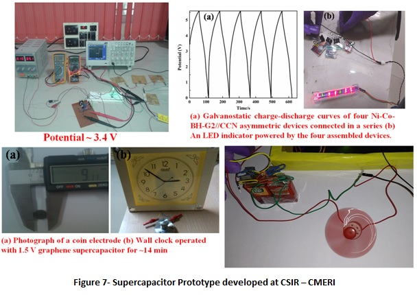Supercapacitor Prototype developed at CSIR – CMERI