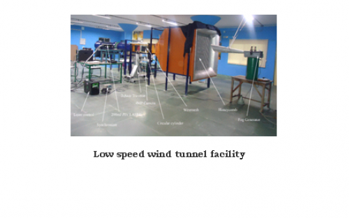 Establishment of wind tunnel facility for fluid dynamics, heat and mass transfer R & D study.