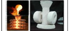 Ceramic Shelling Process Technology