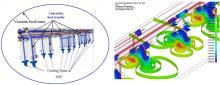 Design and Development of 3.2m Radio Frequency Quadruple LINAC